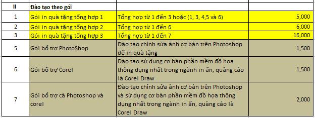khoa-hoc-in-qua-tang-tron-goi-1